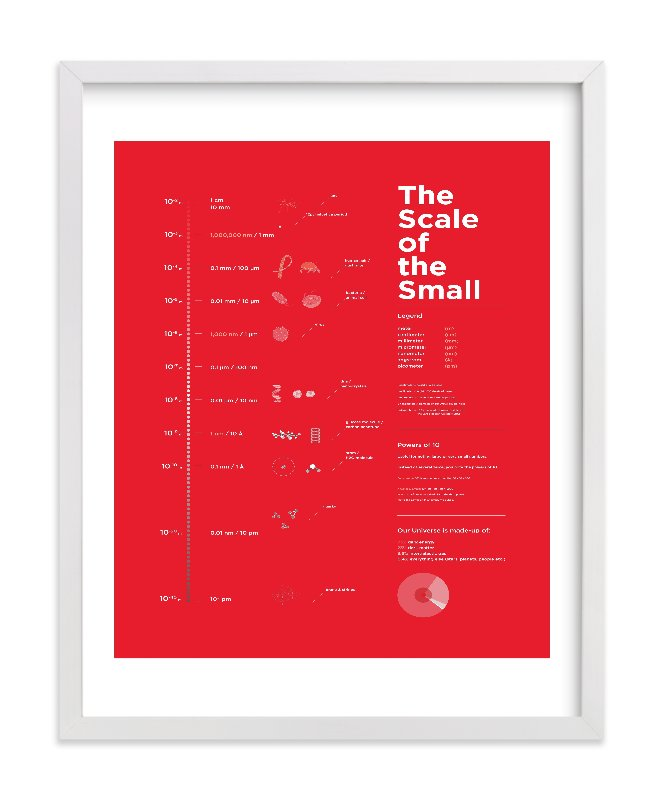 """Scale of the Small"" - Limited Edition Art Print by Tyler Tea in beautiful frame options and a variety of sizes."