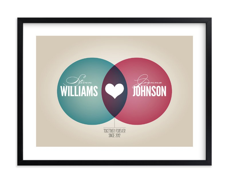 """""""Lovely Venn Diagram"""" by Jessie Steury in beautiful frame options and a variety of sizes."""